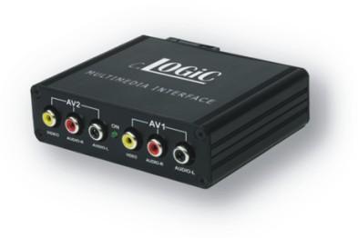 Multimedia Interface mit 2xVideo Eingängen für Command 2.5