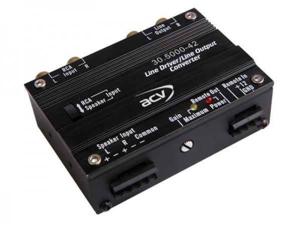 High Level Adapter 2-Kanal