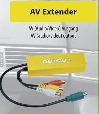 Video-Adapter für GATEWAY
