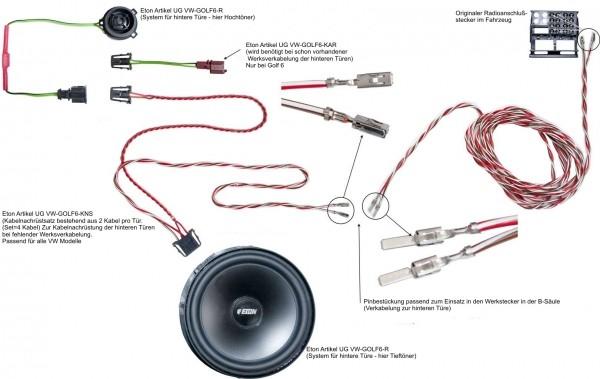 ETON Upgrade Golf6 Kabelsatz Hecksystem